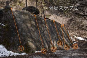 八間岩スラブ