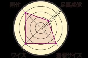chart_MIURAXX